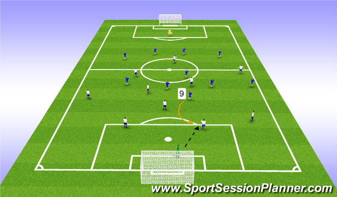 Football/Soccer Session Plan Drill (Colour): Role of the #9