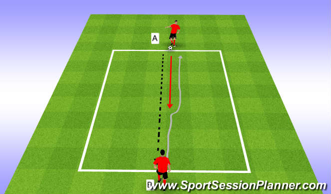 Football/Soccer Session Plan Drill (Colour): Knattraksæfingar.