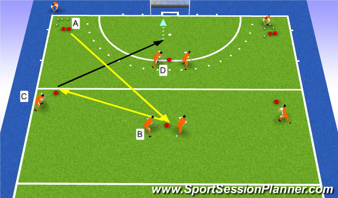 Hockey Session Plan Drill (Colour): passing skills