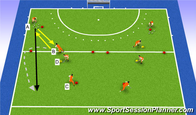 Hockey Session Plan Drill (Colour): passing + lead