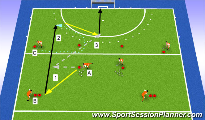 Hockey Session Plan Drill (Colour): making space: breaking line