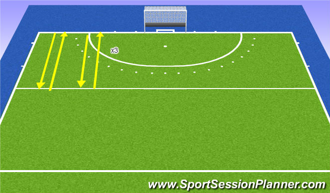 Hockey Session Plan Drill (Colour): physical