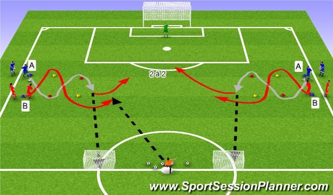 Football/Soccer Session Plan Drill (Colour): Líkamlegþjálfun