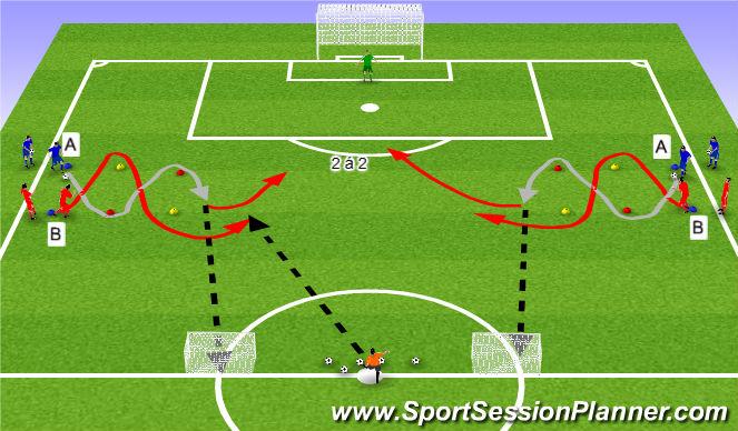 Football/Soccer Session Plan Drill (Colour): Líkamlegþjálfun