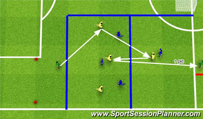Football/Soccer Session Plan Drill (Colour): gra wprowadzająca