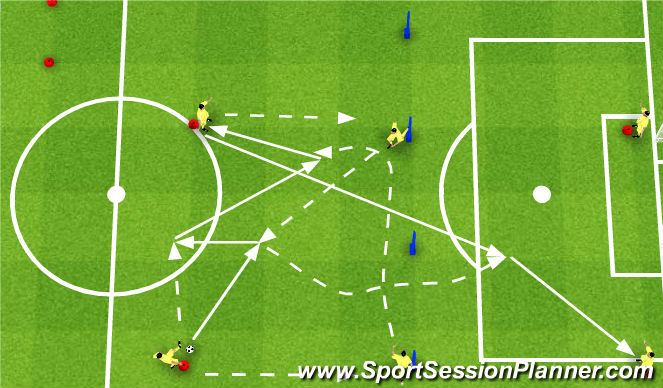 Football/Soccer Session Plan Drill (Colour): Pasy podań zakończone prostopadłym