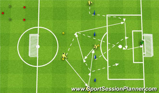 Football/Soccer Session Plan Drill (Colour): Podanie prostopadłe w rozegraniu ataku pozycyjnego