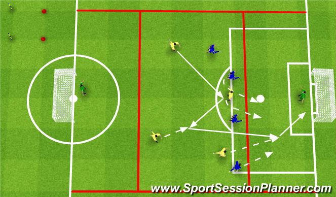 Football/Soccer Session Plan Drill (Colour): Gra 5x5 z podaniem prostopadłym