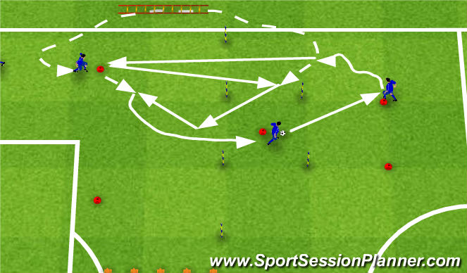 Football/Soccer Session Plan Drill (Colour): Podania z elementami koordynacji