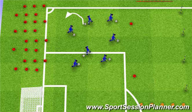 Football/Soccer Session Plan Drill (Colour): Prowadzenie piłki, na sygnał skip