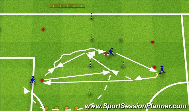Football/Soccer Session Plan Drill (Colour): Podania z elementami koordynacji