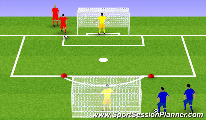 Football/Soccer Session Plan Drill (Colour): Shooting/RWB