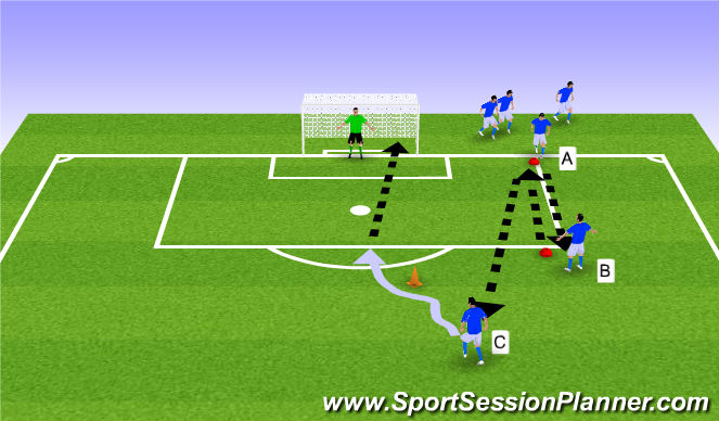 Football/Soccer Session Plan Drill (Colour): U11&U12 Shooting