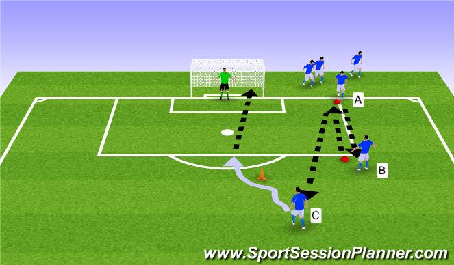 Football/Soccer Session Plan Drill (Colour): U11&U12 Shooting