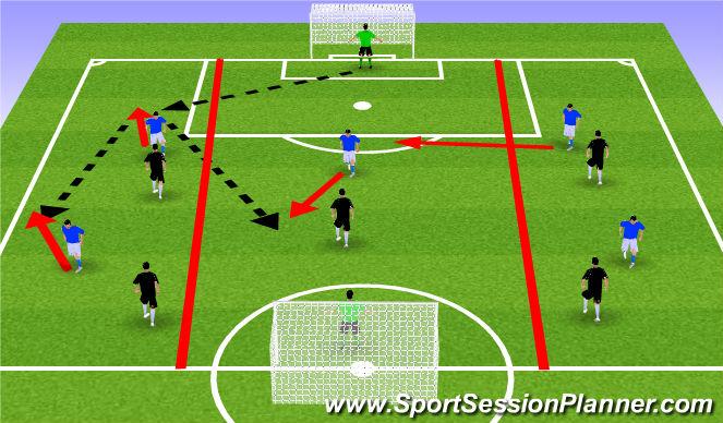 Football/Soccer Session Plan Drill (Colour): GU9&GU10: 6v6 Game.