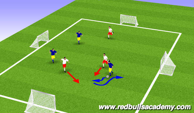 Football/Soccer Session Plan Drill (Colour): Conditioning Game