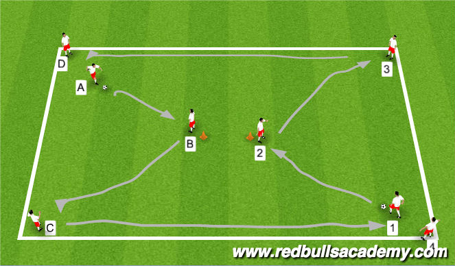 Football/Soccer Session Plan Drill (Colour): Dribble and support via triangle