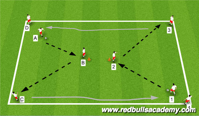 Football/Soccer Session Plan Drill (Colour): Pass Pass Dribble
