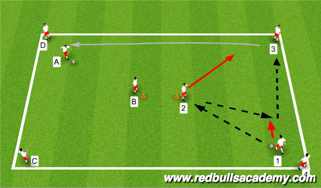 Football/Soccer Session Plan Drill (Colour): Give and Go, Pass, Dribble