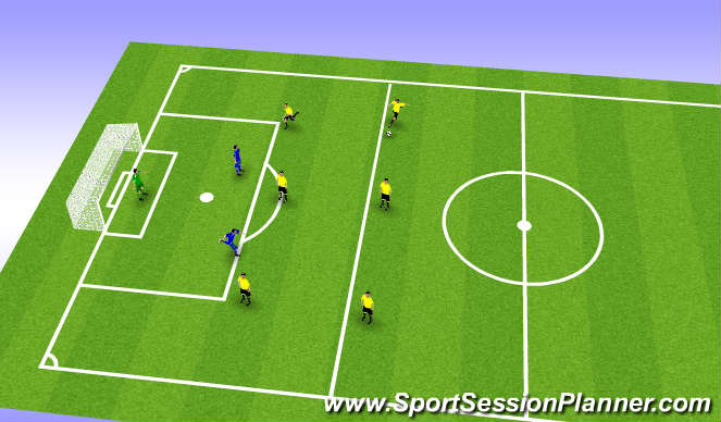 Football/Soccer Session Plan Drill (Colour): 3v2 w targets