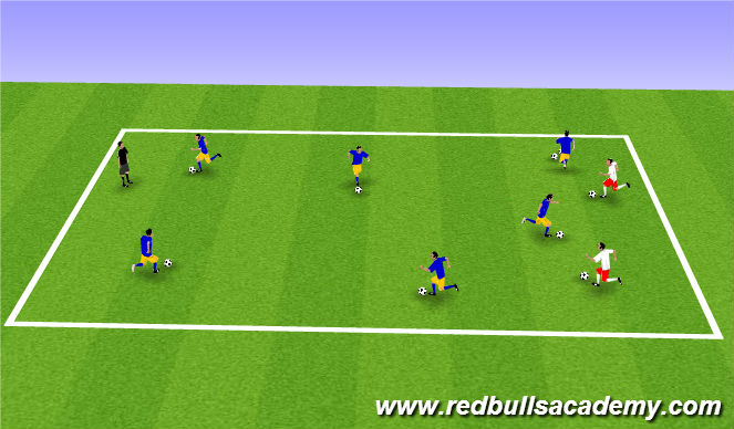 Football/Soccer Session Plan Drill (Colour): No.s Game