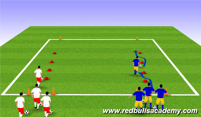 Football/Soccer Session Plan Drill (Colour): Solum Skill Moves