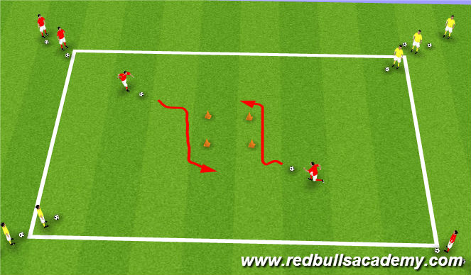 Football/Soccer Session Plan Drill (Colour): Main Act 1 (fundamental)