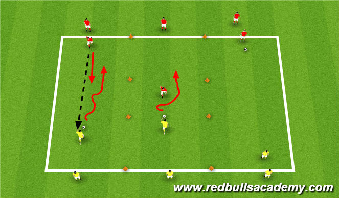 Football/Soccer Session Plan Drill (Colour): Main Act 2 (match related)