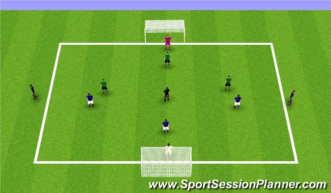 Football/Soccer Session Plan Drill (Colour): 4v4 + 3