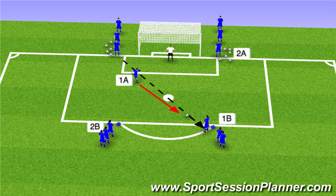 Football/Soccer Session Plan Drill (Colour): Stage III Expanded Small-Sided Activity Rattler Finishing