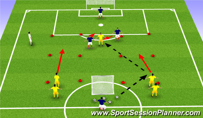 Football/Soccer Session Plan Drill (Colour): Individual defending 2