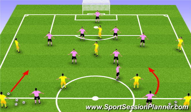 Football/Soccer Session Plan Drill (Colour): Waves of attack