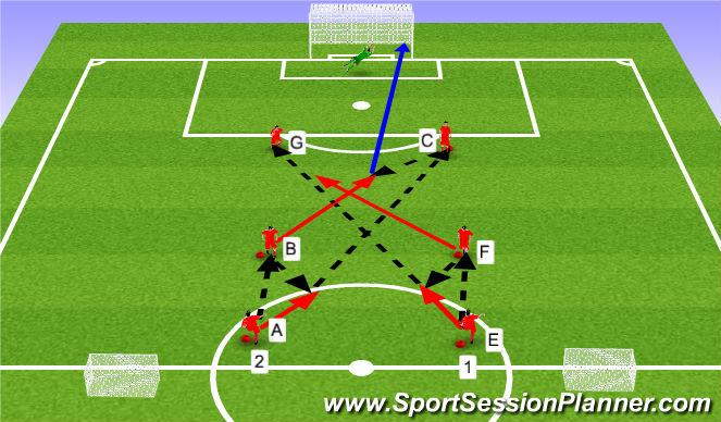 Football/Soccer Session Plan Drill (Colour): Tækniþjalfun: