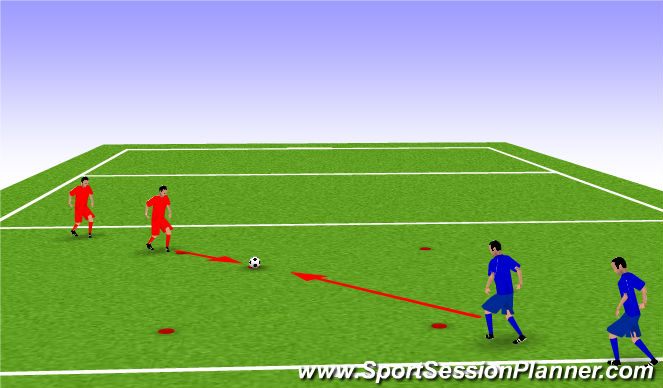 Football/Soccer Session Plan Drill (Colour): Phase 2: Basic skills applied on controlled game environment