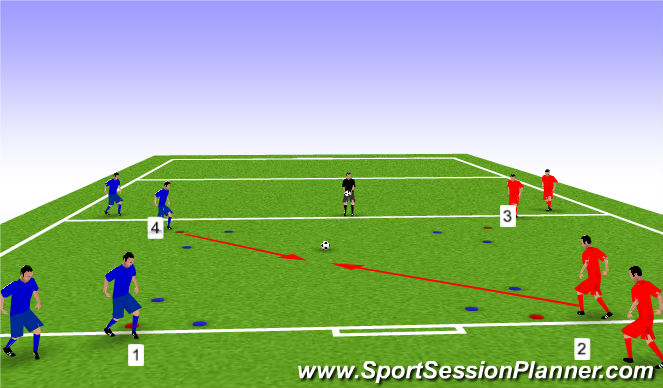 Football/Soccer Session Plan Drill (Colour): Phase 3: Basic skills applied in limited game situations