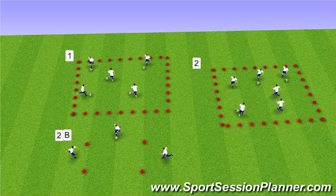 Football/Soccer Session Plan Drill (Colour): U9-U10