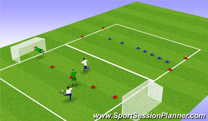 Football/Soccer Session Plan Drill (Colour): 2 v 1 passing