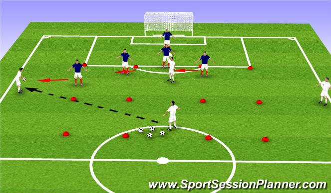 Football/Soccer Session Plan Drill (Colour): Moving as a back 4