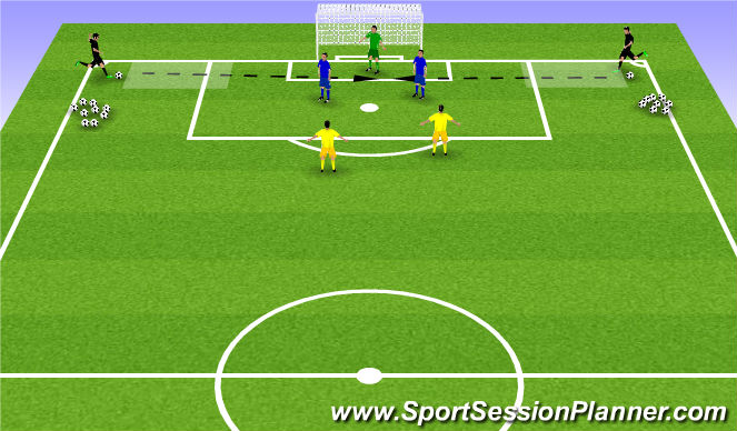 Football/Soccer Session Plan Drill (Colour): Coach the GK at dealing with crosses from the byeline