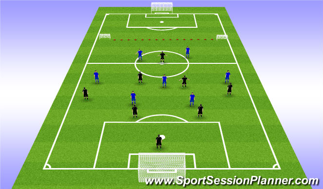 Football/Soccer Session Plan Drill (Colour): In A Phase Of Play, Coach A Goalkeeper/Team In Dealing With The Back Pass
