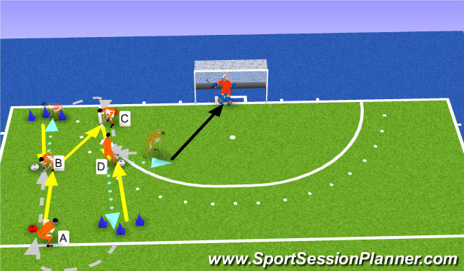 Hockey Session Plan Drill (Colour): Pressure passing and hitting