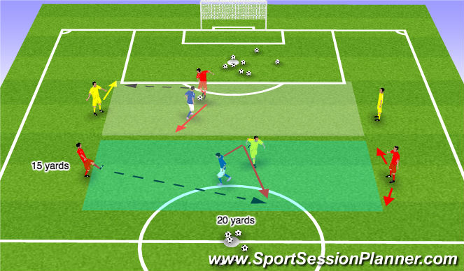 Football/Soccer Session Plan Drill (Colour): 1v1 + 2 Switching Point of Attack