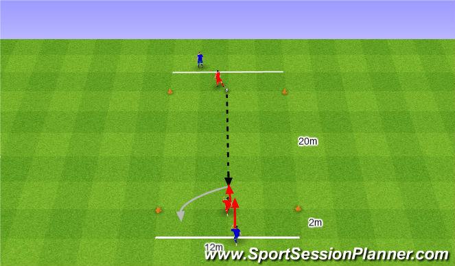 Football/Soccer Session Plan Drill (Colour): Przyjęcie piłki w sytuacji 1v1.