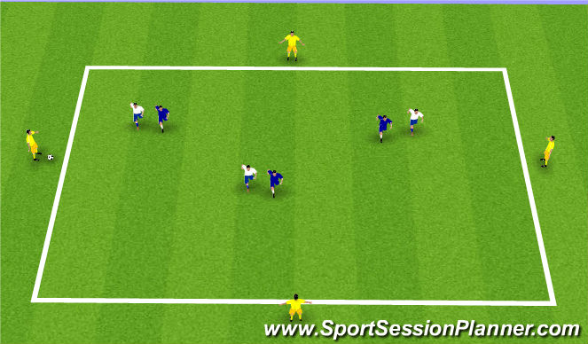 Football/Soccer Session Plan Drill (Colour): Position Game 3v3 +4