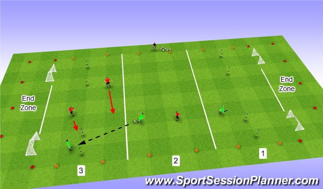 Football/Soccer Session Plan Drill (Colour): 3v3 Variations