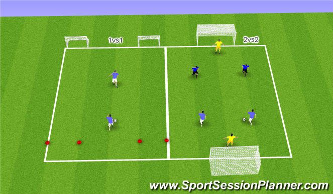 Football/Soccer Session Plan Drill (Colour): 1vs1,  2vs2