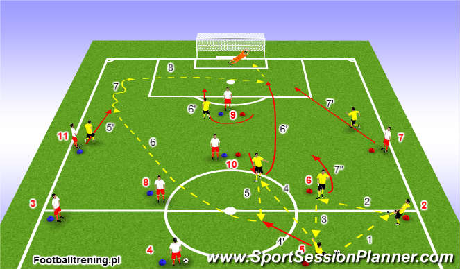 Football/Soccer Session Plan Drill (Colour): Wariant 2