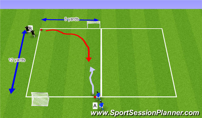 Football/Soccer Session Plan Drill (Colour): 1v1 Defending Technical Warm-up