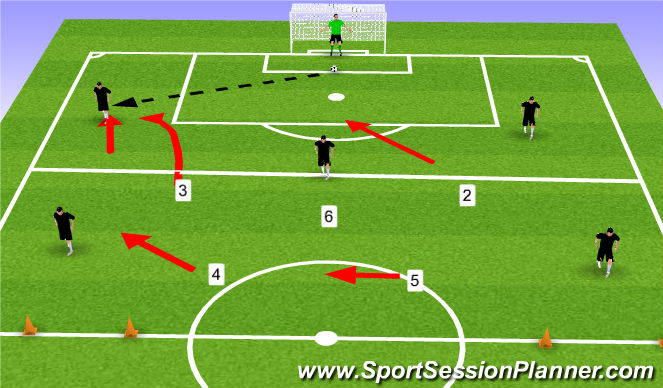 Football/Soccer Session Plan Drill (Colour): GU9&10: Defending in Offensive Half