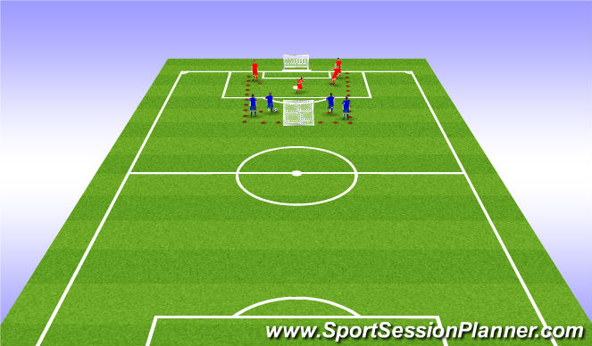 Football/Soccer Session Plan Drill (Colour): 2v1/3v2Transition